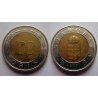 Maďarsko - 100 forint 2017